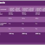 Kre-Alkalyn 2500 Mega Caps – Olimp Sport Nutrition – 120 Capsules